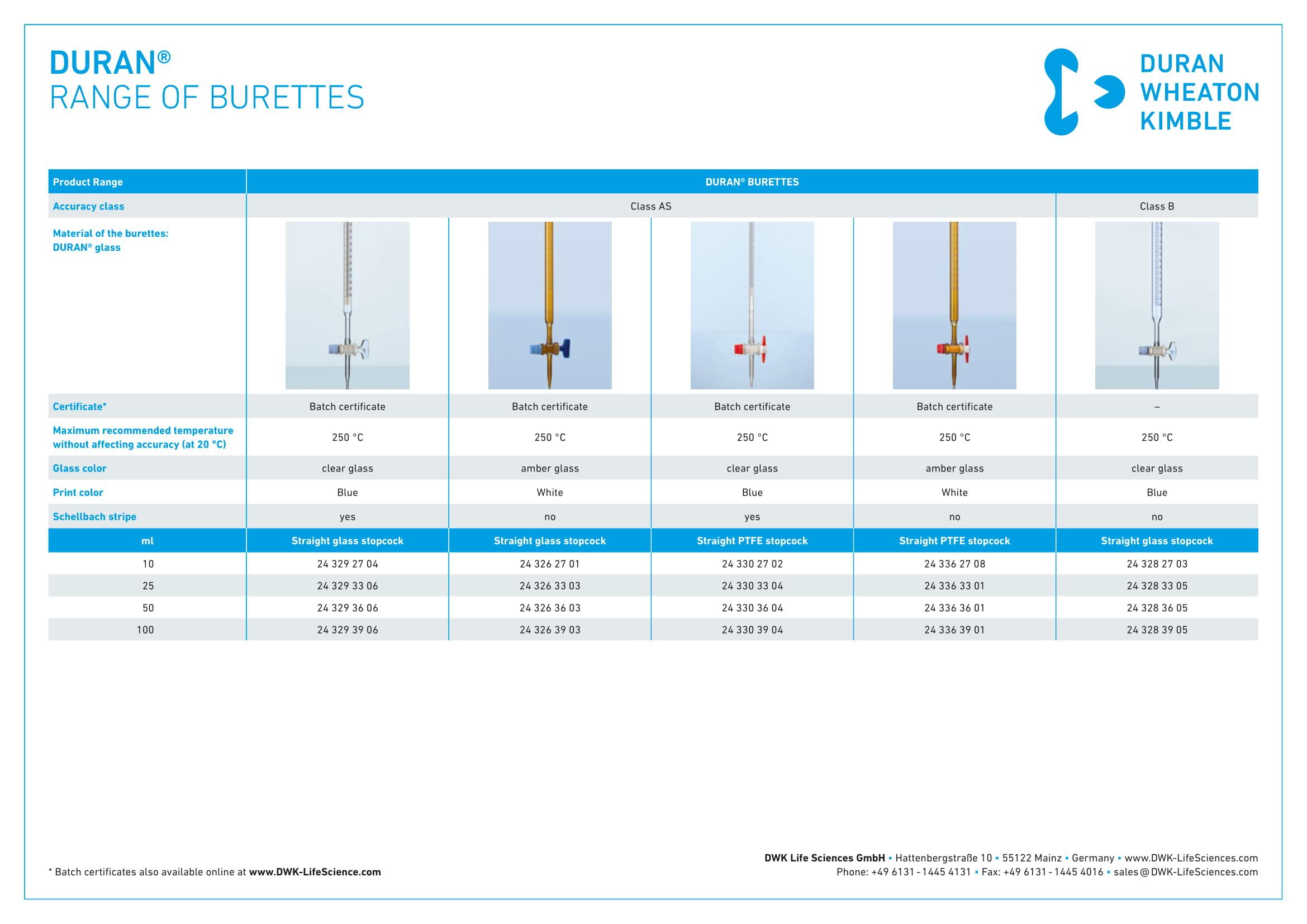 DURAN® Range of Burettes