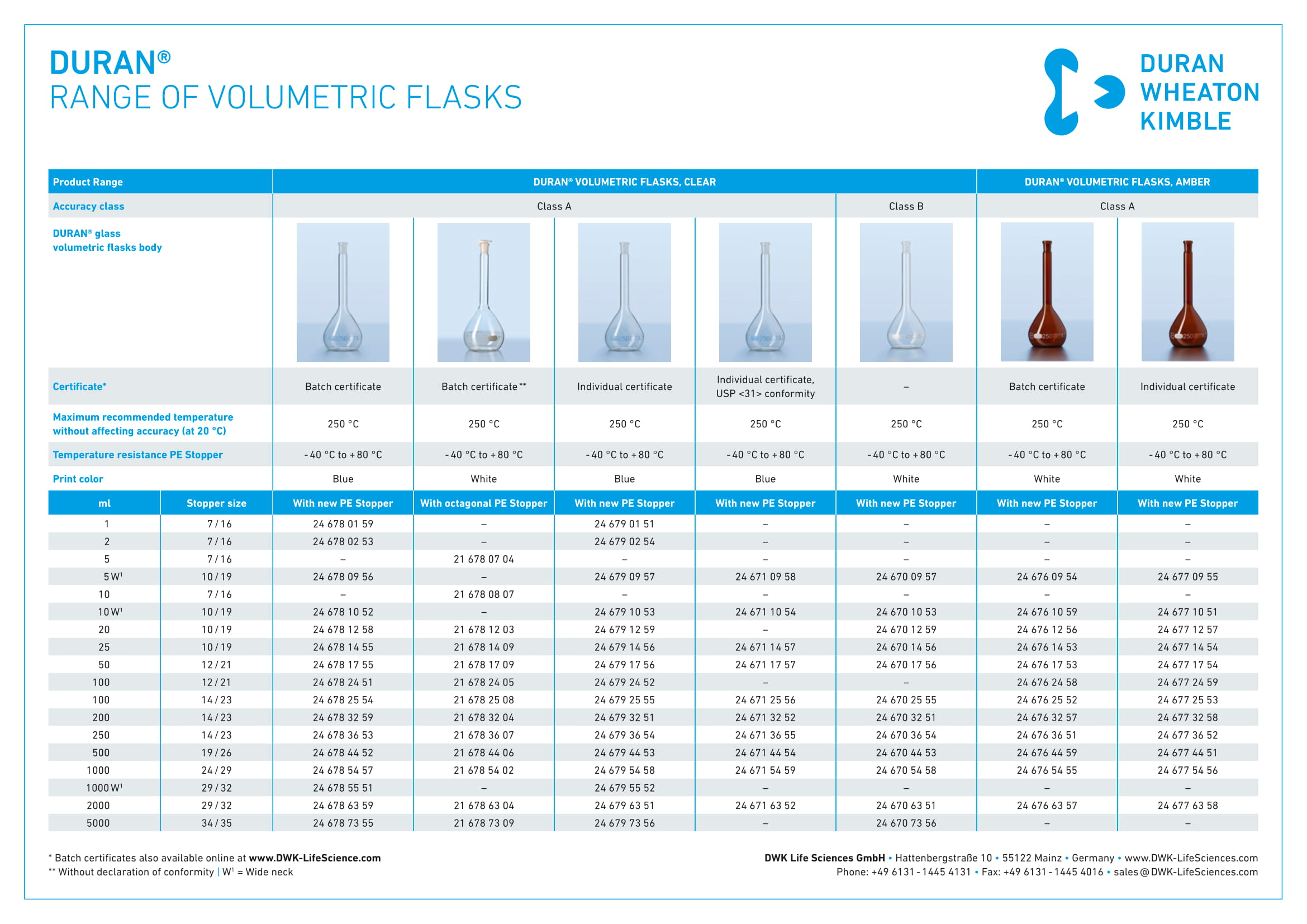 DURAN® Range of Volumetric Flasks