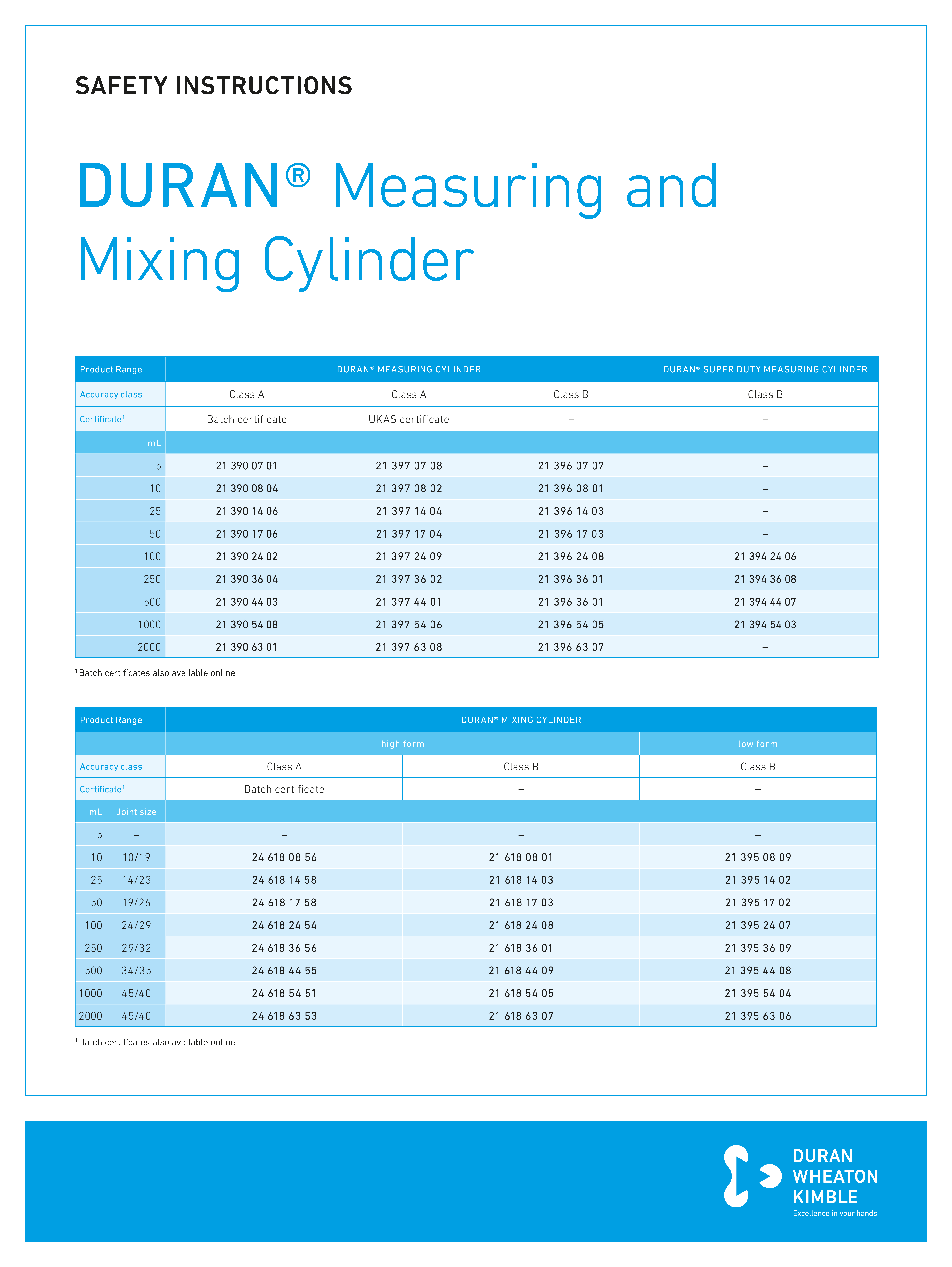 Safety Instructions DURAN® Measuring & Mixing Cylinder