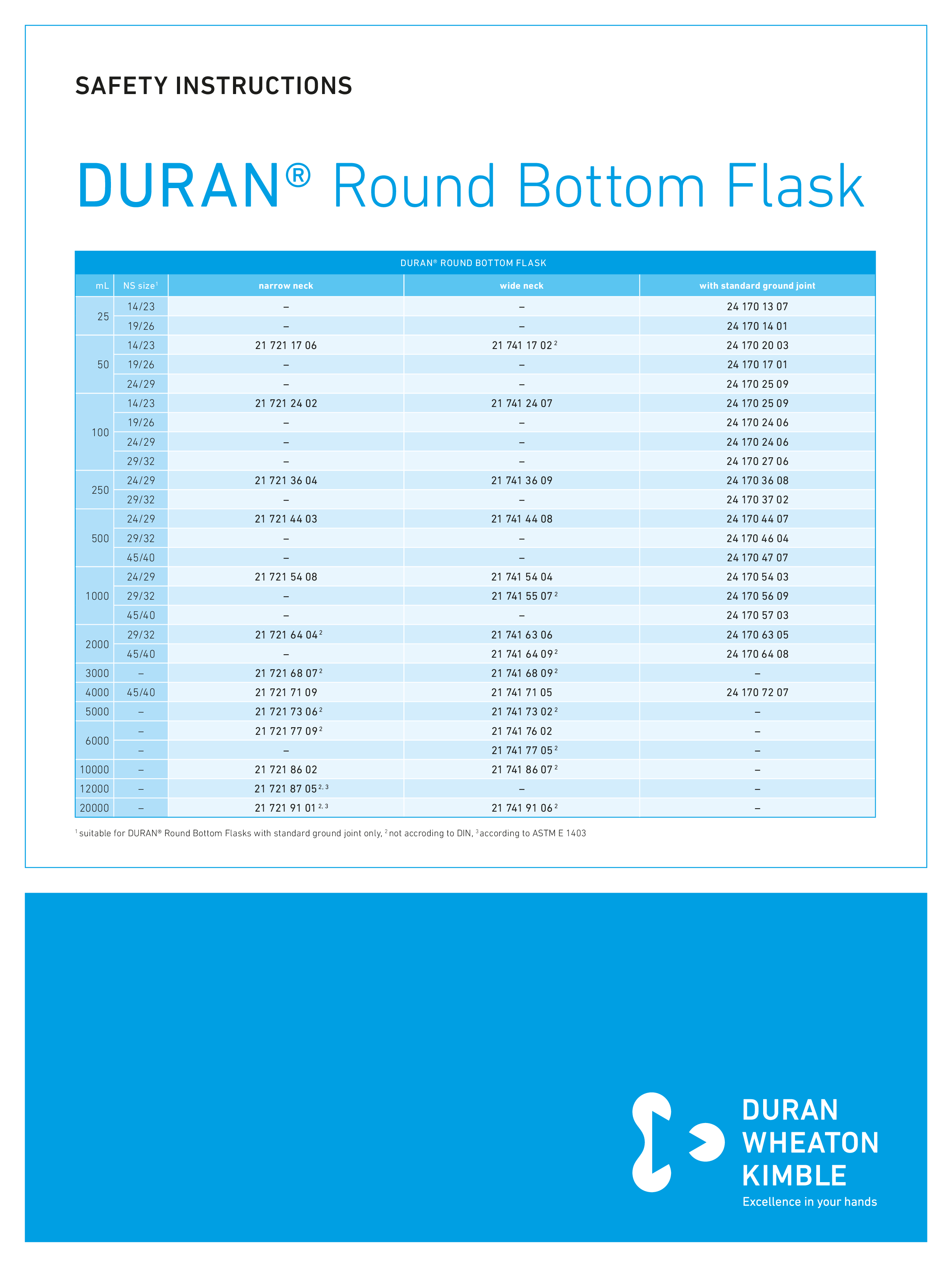 Safety Instructions DURAN® Round Bottom Flask