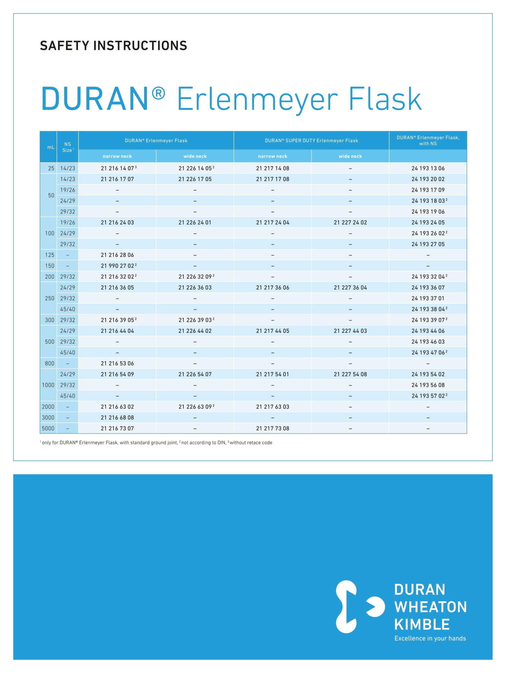 DWK SAFETY INSTRUCTIONS DURAN® Erlenmeyer Flask