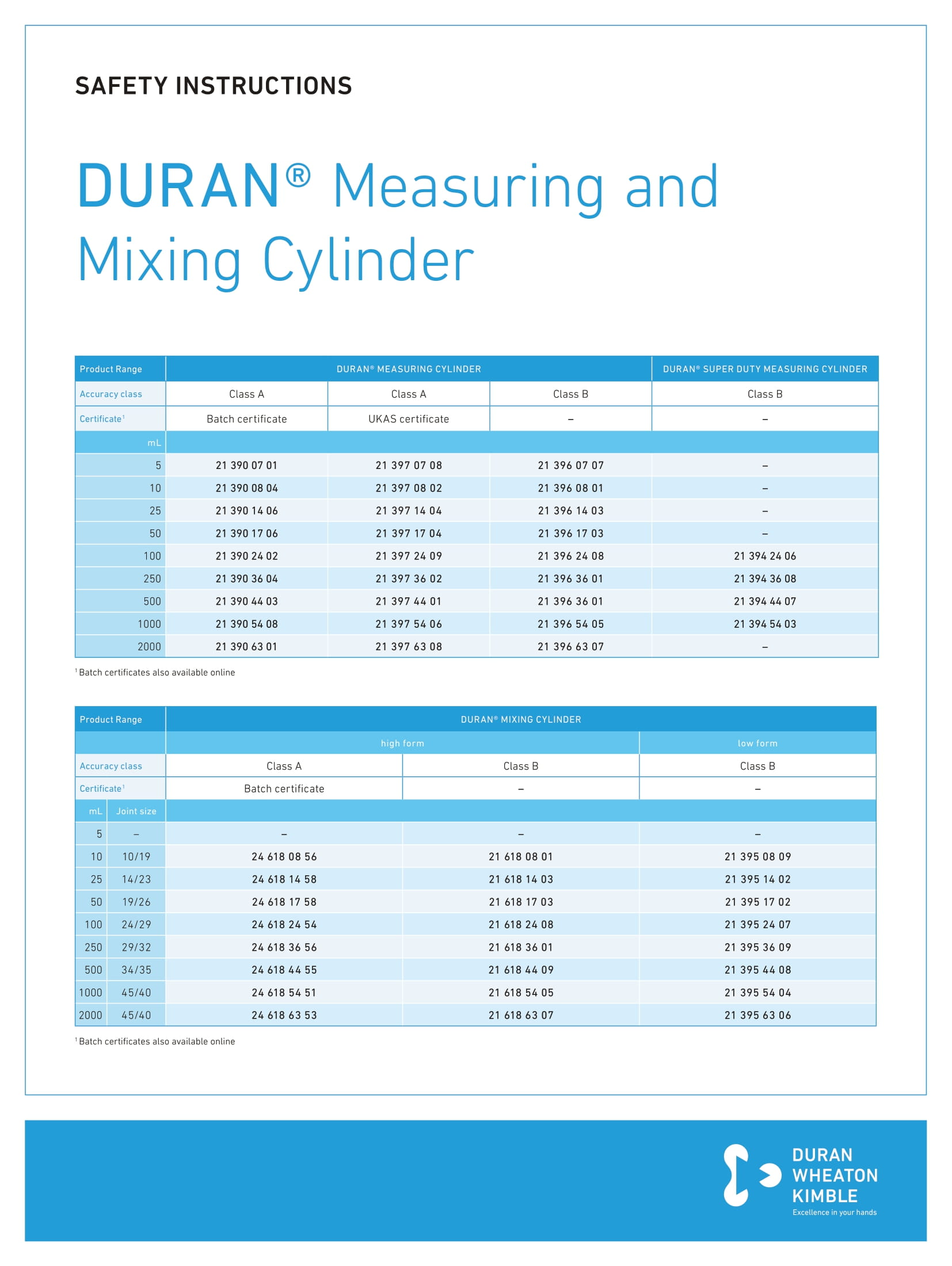 DWK SAFETY INSTRUCTIONS DURAN® Measuring and Mixing Cylinder