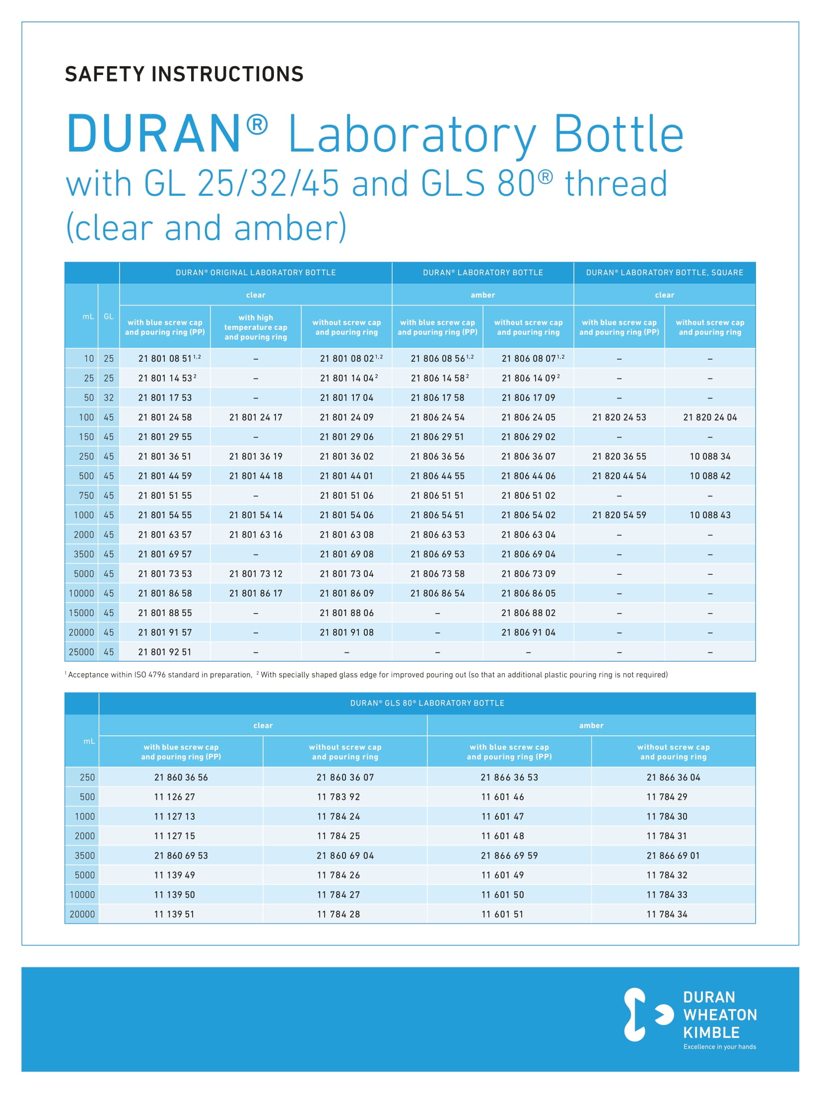 DWK SAFETY INSTRUCTIONS DURAN® Laboratory Bottle with GL 25/32/45 and GLS 80® thread