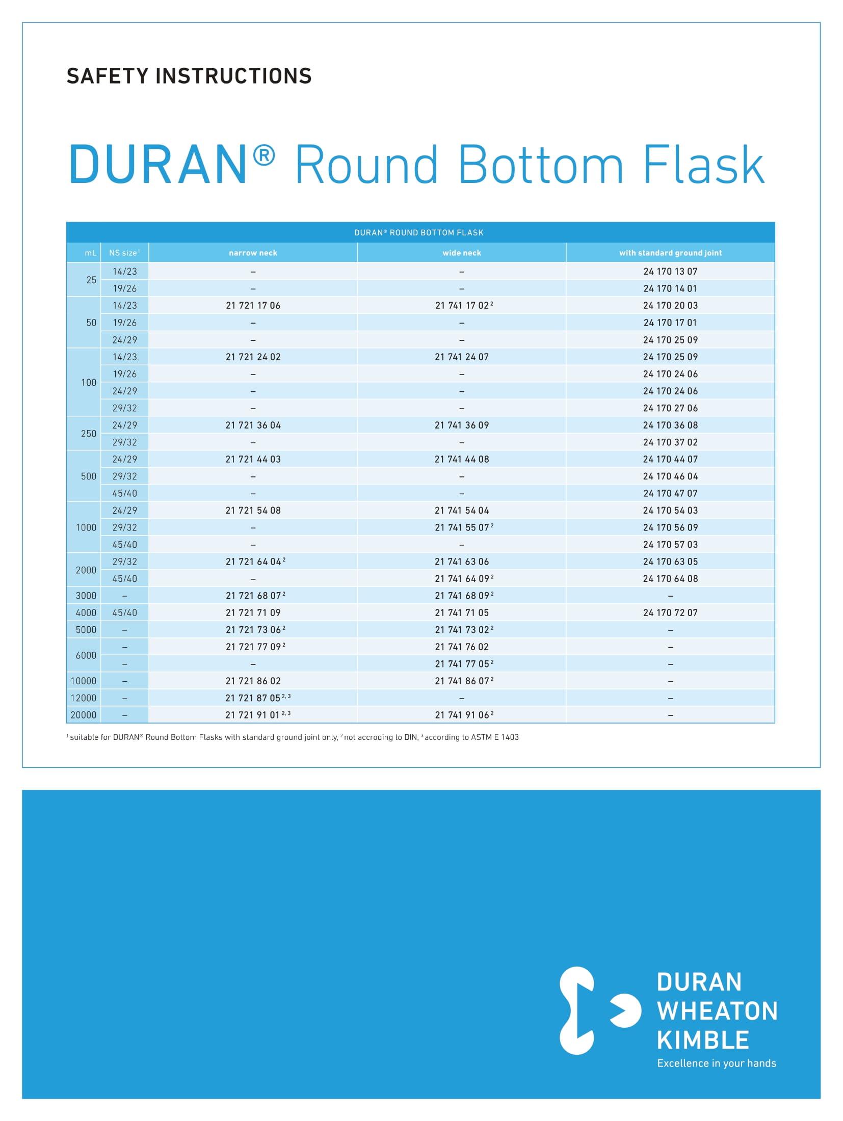 DWK SAFETY INSTRUCTIONS DURAN® Round Bottom Flask