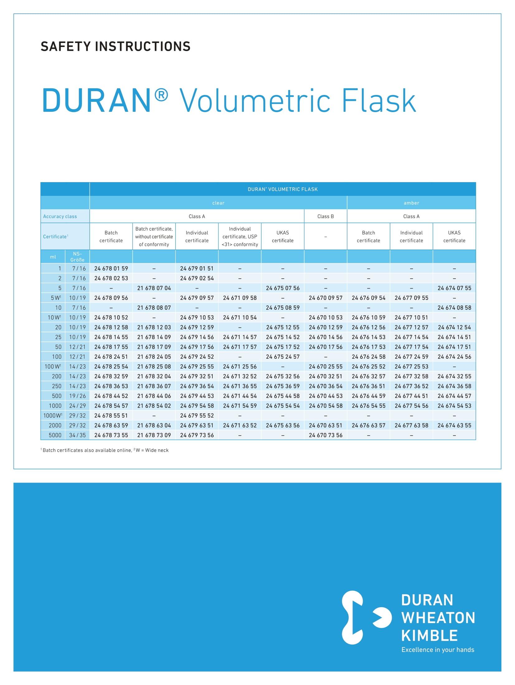 DWK SAFETY INSTRUCTIONS DURAN® Volumetric Flask