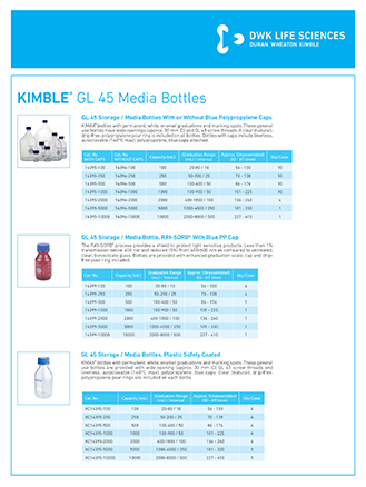 KIMBLE Media Bottles Flyer