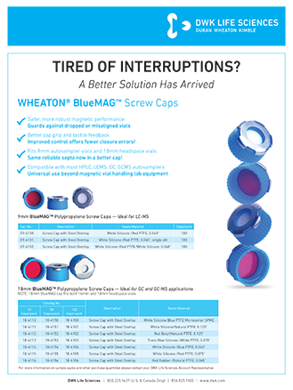 WHEATON® BlueMag Cap Flyer