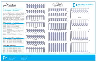 WHEATON® MicroLiter Microplates